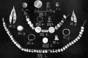Jewellery from Tombs I, III, XIV, XV, XX and XXIII. Scale about 1:2.