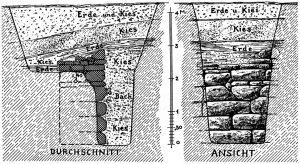 Antike Stützmauer des Dimosari-Baches.