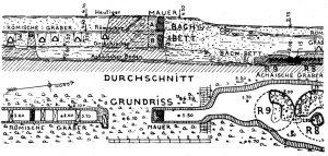 Die Stützmauer des Baches von Steno zwischen achäischen und römischen Gräbern.