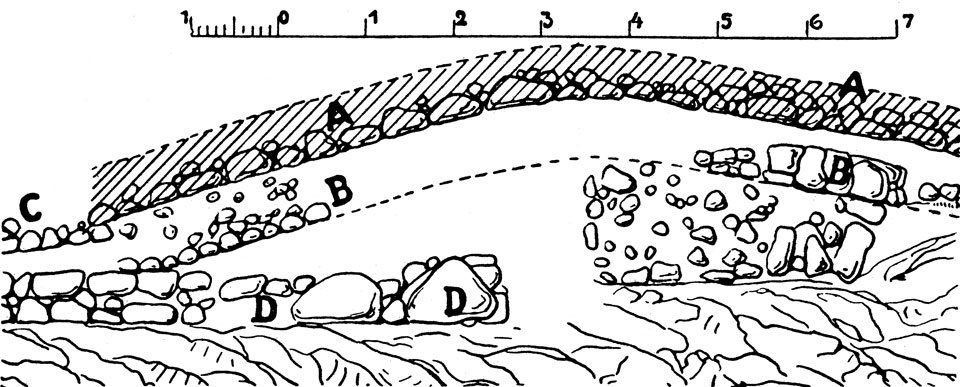 <p> W. Dörpfeld, <em>Alt-Ithaka</em> (1927), vol. I, fig. 13a</p>