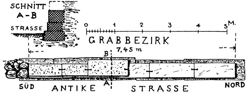 <p> W. Dörpfeld, <em>Alt-Ithaka</em> (1927), vol. I, fig. 14</p>