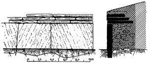Aussenmauer des achäischen Familiengrabes F. Aufriss und Durchschnitt.
