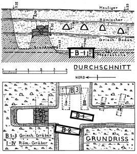 Griechische Gräber B 1-3 nördlich vom grossen Bau P bei Steno.