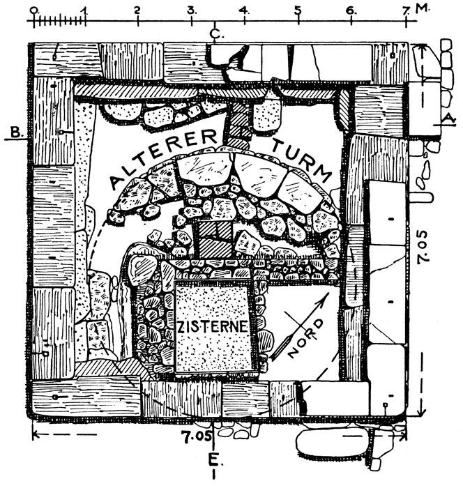 <p> W. Dörpfeld, <em>Alt-Ithaka</em> (1927), vol. I, fig. 25a</p>