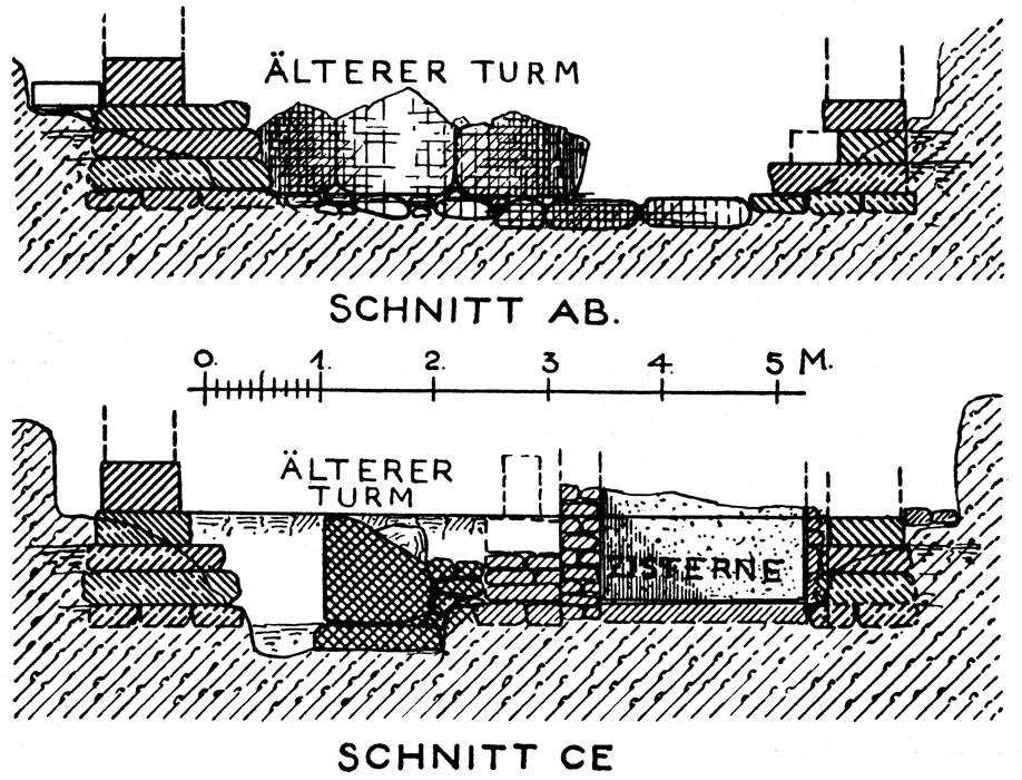 <p> W. Dörpfeld, <em>Alt-Ithaka</em> (1927), vol. I, fig. 25b</p>
