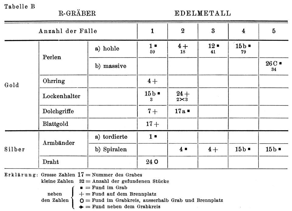 <p> W. Dörpfeld, <em>Alt-Ithaka</em> (1927), vol. I, pl. B</p>