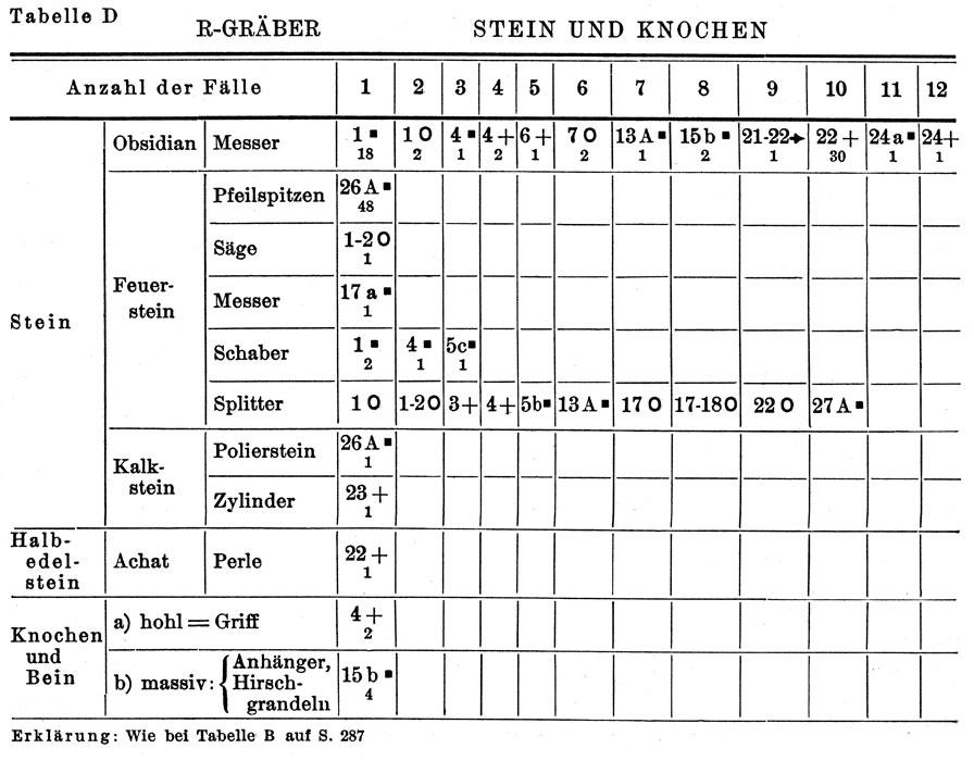 <p> W. Dörpfeld, <em>Alt-Ithaka</em> (1927), vol. I, pl. D</p>
